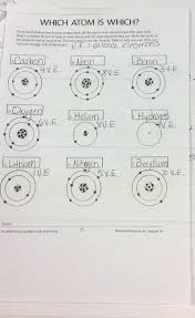 interactive notebook mrs clavell u0027s science class