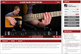 The Smashing Pumpkins Cherub Rock Acoustic by 27 Chord Progressions For Guitar Players A Rhythm Reference