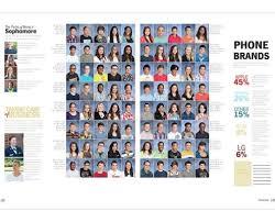 middle school yearbook east paulding high school 2014 2016 phs yearbook ideas