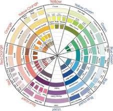 prismacolor color wheel final version coloring pinterest