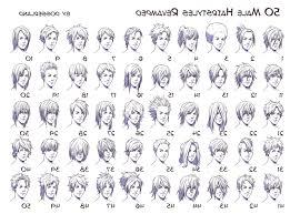 Boy Anime Hairstyles Top Men Haircuts