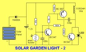 solarlightcct2 gif