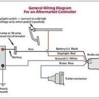 tekonsha electric trailer brakes wiring diagram yondo tech