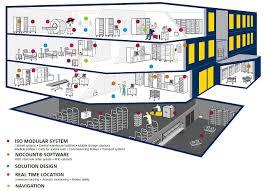 scanmodul hospital furniture merianto