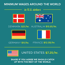 Germany Meme - do other countries have a higher minimum wage than the united states