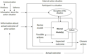 frontiers cognition and norms toward a developmental account of