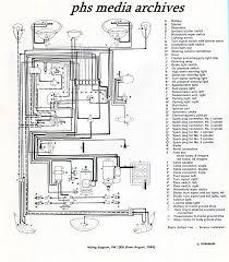 1972 vw bug wiring diagram 1972 wiring diagrams