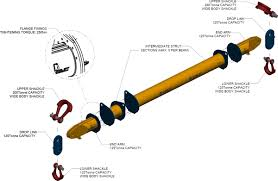 cea surelift your partner in safe lifting sl250 product details
