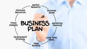 writing a business plan the customer profile wahm com