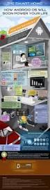 best 25 smart home technology ideas on pinterest home