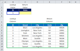 excel compare two tables find only matching data how to use vlookup match