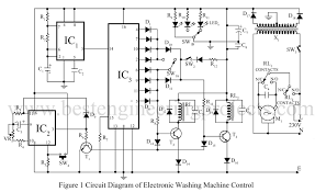 On Off Timer Circuit Diagram Electronics Washing Machine Control Circuit Diagram And