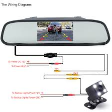 greenyi video parking assistance 4 3 inch car interior mirror