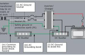 electrical grounding on boats and rvs civicsolar