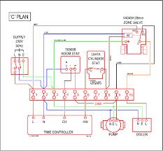 central heating controls estate buildings information portal