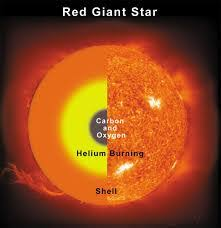 red giant red super giant supernova gary u0027s accurate