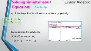 general maths unit 1 linear algebra 2a u2013 substitution linear