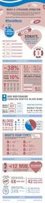 15 best infographics images on pinterest infographics wellness