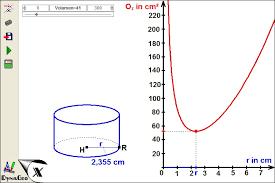 oberfläche zylinder zylinder mit minimaler oberfläche
