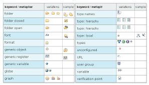 ui pattern names user interface guidelines eclipsepedia