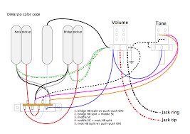wiring diagram wiring diagram 5 way switch emg 81 and 85 setup