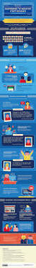 glass door jobs reviews a guide to responding to negative reviews on glassdoor infographic