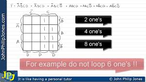 Java Map Example Symbols Ravishing Karnaugh Map Examples Variables Solver Excel 5