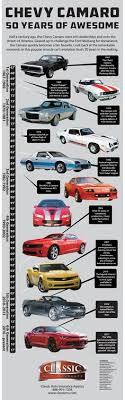 chevy camaro through the years pin by chris manosis on chevrolet ads through the years
