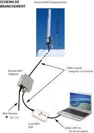 antenne wifi pour pc bureau antenne wifi pc bureau 53 images wifi usb pour pc de bureau