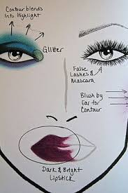 makeup classes portland how to take mac cosmetics master classes career trend