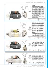 oe new products starter motors page 59 sparex parts lists
