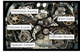 audi timing belt replacement related audi a6 timing belt replacement parts for 2 7t 30 valve