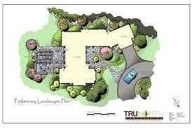 landscape architecture u0026 design principles of landscape