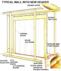 How To Remove Load Bearing Interior Wall Expand Your Living Space By Removing Walls Do It Yourself
