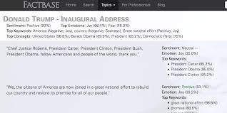 Donald Trump Home Address President Donald Trump Inauguration Address Analysis Factbase