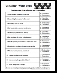 freebie to use with versatiles water cycle terms evaporation