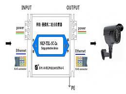telephone extension wiring diagram australia yondo tech on