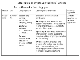 write the pattern of past tense and give exle supporting student writing teachers effort patience and co