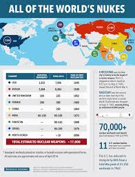 Map Of Islam Around The World by Map All Of The World U0027s Nukes Business Insider