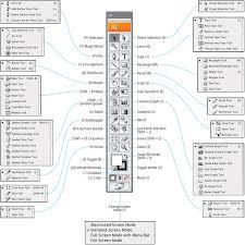 illustrator basics the adobe illustrator cs3 tools tutorial