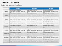 30 60 90 day plan template powerpoint business plan template