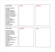 blank templates for word blank swot analysis template 10 free word excel pdf documents