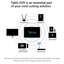 tv guide for antenna users amazon com tablo 4 tuner digital video recorder dvr for over