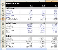 a detailed sample restaurant sales forecast bplans