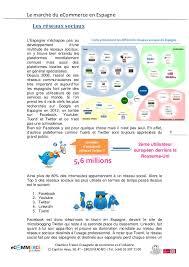 chambre de commerce franco espagnole nouveau dossier 2014 le marché du ecommerce en espagne