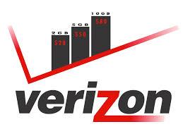 verizon home plans understanding verizon s tiered data plans