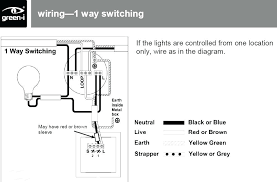 single light switch wiring diagram images of for 3 pole dimmer feed