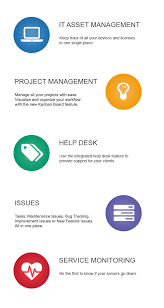 help desk project management ontrack it asset management project management by codeniner