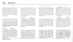 wright chat view topic details on wright u0027s usonian brick wall
