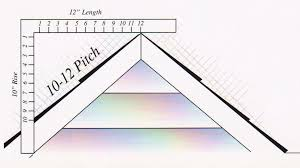 Barn Roof Angles Cupola Sizing Guidelines U0026 Roof Pitch Guide Cupolasdirect